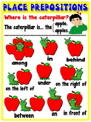 Place prepositions - Poster