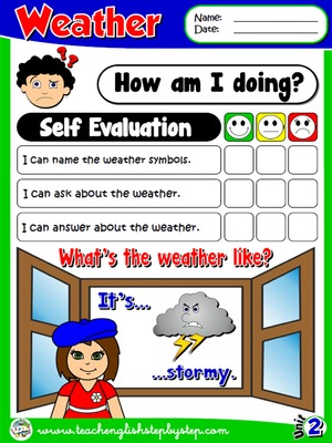 The Weather - Self Evaluation