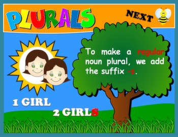 THE PLURAL OF NOUNS PPT GAME + PRESENTATION