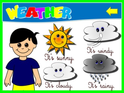 #THE WEATHER - PPT PRESENTATION - LEARNING SPOT