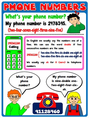 Phone numbers - Poster