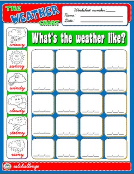THE WEATHER CHART