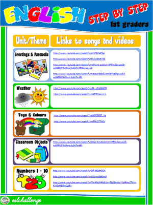 #1st Graders - Links to online songs and videos for each unit