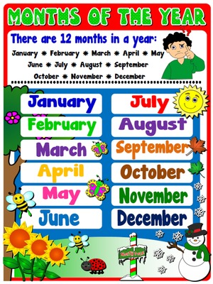 Months - Poster