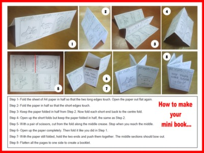#HOW TO MAKE A MINIBOOK