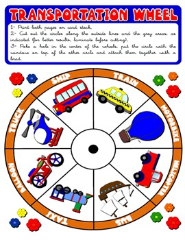 #MEANS OF TRANSPORT WHEEL