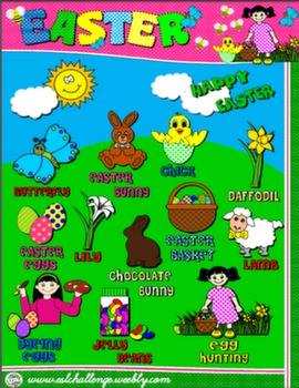 #EASTER POSTER