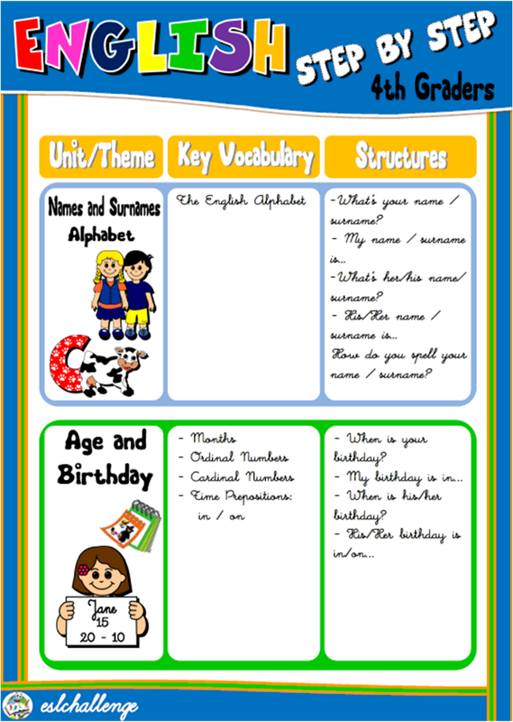 ENGLISH STEP BY STEP - 4TH GRADERS - UNITS