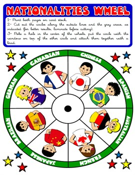 NATIONALITIES WHEEL